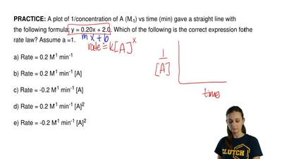 A plot of 1/concentration of A (M-1) vs time (min) gave a straight line with t...