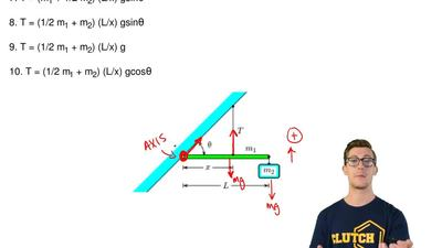 A solid bar of length L has a mass m1. The bar is fastened by a pivot at one ...