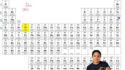 Give the electron configuration for the Ti 2+ ion. ...