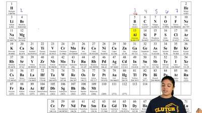 If aluminum and sulfur formed ions, what would be their charges, respectively?...