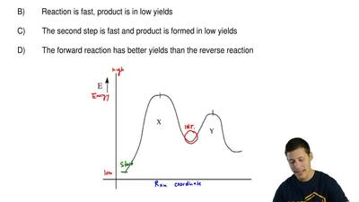For a 2 step reaction represented by the following reaction energy diagram whi...