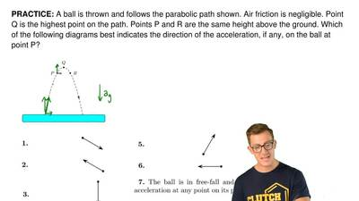 A ball is thrown and follows the parabolic path shown. Air friction is negligi...