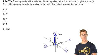 As a particle with a velocity v in the negative x direction passes through the...