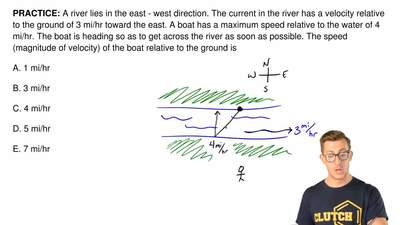 A river lies in the east - west direction. The current in the river has a velo...