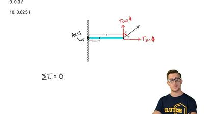 A horizontal, nonuniform beam of mass M and length ℓis hinged to a vertical w...
