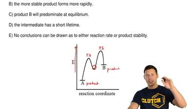 The accompanying diagram, which describes the fate of the intermediate in a re...