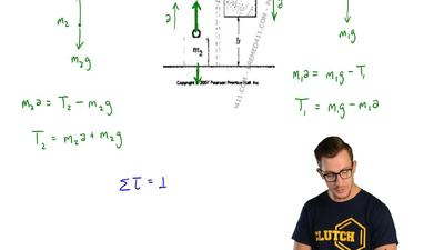 A mass, m1 = 680 g hangs from on end of a string that goes over a pulley with ...