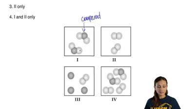 Which diagram(s) best characterize(s) an element?  1. I only  2. III and IV on...