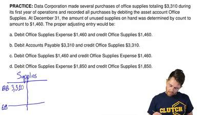 Data Corporation Made Several Purchases Of Office Supplies Totaling 3 310 Dur