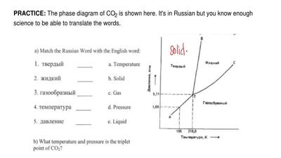 The phase diagram of CO2is shown here. It's in Russian but you know enough sc...