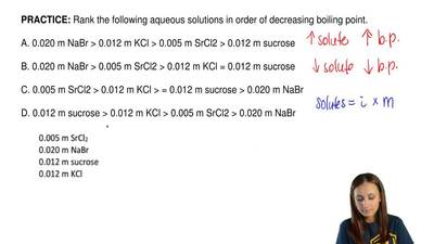 boiling point of urea