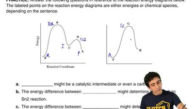 Answer the following questions in reference to the reaction energy diagrams be...