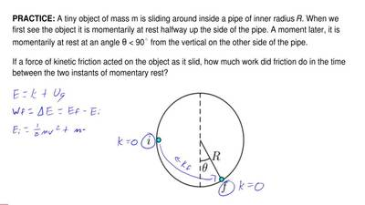 A tiny object of mass m is sliding around inside a pipe of inner radiusR. Wh...