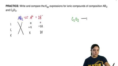 Write and compare the Ksp expressions for ionic compounds of composition AB2 ...
