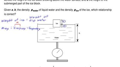 Consider a rectangular block of ice floating in water in an open vessel. Let...