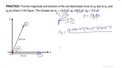 Find the magnitude and direction of the net electrostatic force on q 1 due to ...