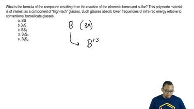 What is the formula of the compound resulting from the reaction of the element...