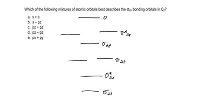 Which of the following mixtures of atomic orbitals best describes the σ2p bond...