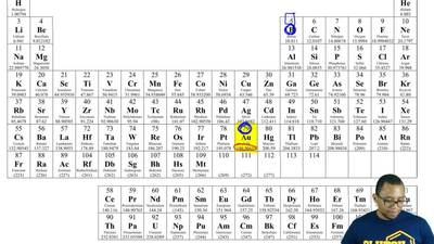 What is the charge of a Boron (B) ion with 7 electrons?  a. -2  b. -1  c. 0  d...