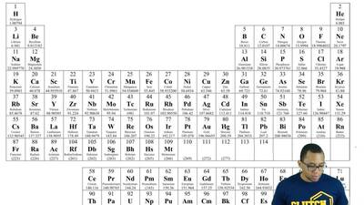 How many of these elements are nonmetals?          Na         Cl         C    ...