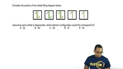 Consider the portion of the orbital filling diagram below.  Assuming each orbi...