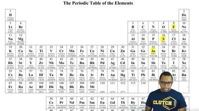 Solution which of these elements has the chemistry place the following in order of decreasing atomic radius urtaz Gallery
