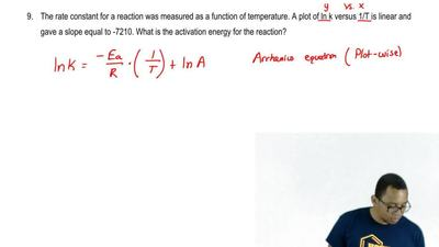 The rate constant for a reaction was measured as a function of temperature. A ...