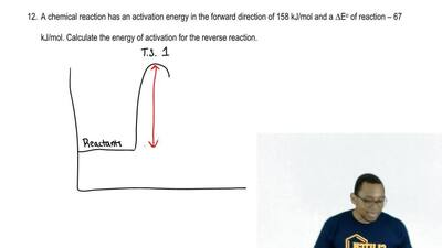 A chemical reaction has an activation energy in the forward direction of 158 k...