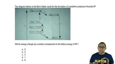 The diagram below is the Born-Haber cycle for the formation of crystalline pot...