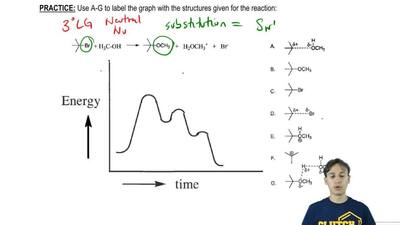 Use A-G to label the graph with the structures given for the reaction:    ...