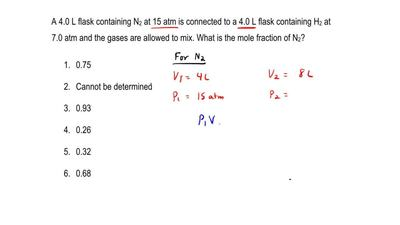 A 4.0 L flask containing N2 at 15 atm is connected to a 4.0 L flask containing...
