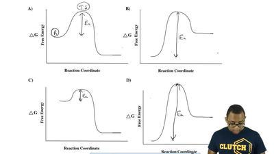 The reaction between elemental nitrogen and elemental hydrogen, shown below, i...