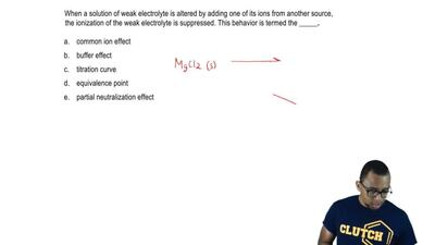 When a solution of weak electrolyte is altered by adding one of its ions from ...