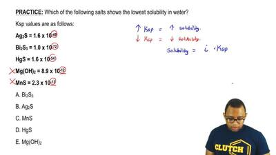 Which of the following salts shows the lowest solubility in water?  Ksp values...