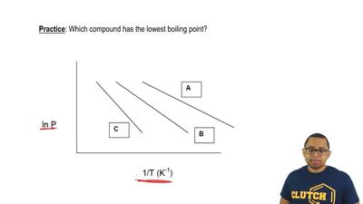 Which compound has the lowest boiling point? ...