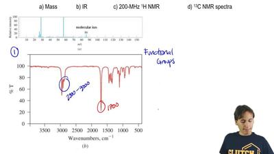 The following figure presents IR, 1H NMR, 13C NMR, and mass spectra for a part...