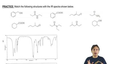 Match the following structures with the IR spectra shown below.    ...