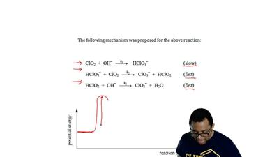 1. Sketch the potential energy profile for the mechanism below.  2. Determine ...