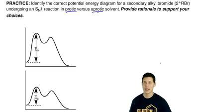 Identify the correct potential energy diagram for a secondary alkyl bromide (2...