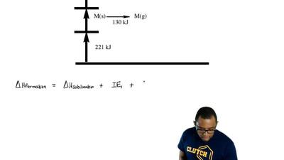Please refer to the hypothetical Born-Haber cycle belowfor M(s) + X(s)→ MX(s...