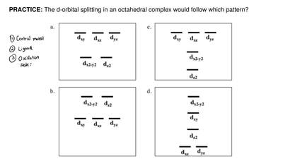 The d-orbital splitting in an octahedral complex would follow which pattern? ...