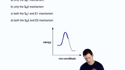 Considering the SN1, SN2, E1 and E2 mechanisms, the energy diagram shown below...