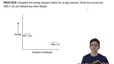 Complete the energy diagram below for an SN2 reaction. Draw the curved line ON...