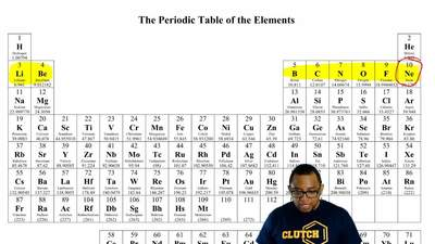How many elements in the second row (period) of the Periodic Table are diamagn...