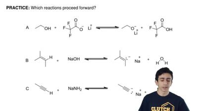 Which reactions proceed forward? ...