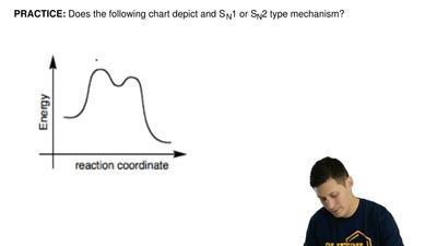 Does the following chart depict and S N1 or SN2 type mechanism? ...
