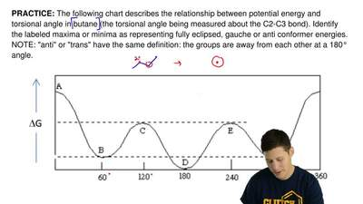The following chart describes the relationship between potential energy and to...