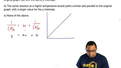 A certain reaction is studied at room temperature, and gives a straight line p...