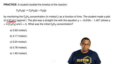 A student studied the kinetics of the reaction   C2H4(g) → C2H2(g) + H2(g)   b...
