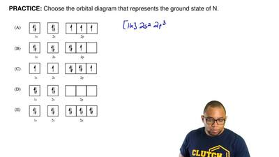Choose the orbital diagram that represents the ground state of N. ...